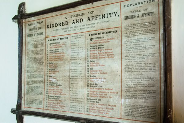 Bosherston, St Michael and All Angels photo, The Table of Kindred and Affinity
